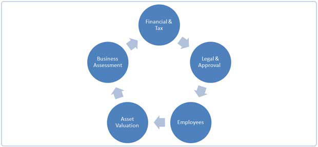 Legal Process Outsourcing Mumbai